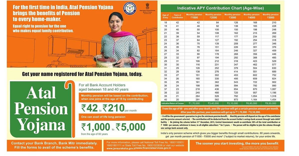 5 Things to Know About Atal Pension Yojana, Govt's Pension Scheme for the Unorganized Sector
