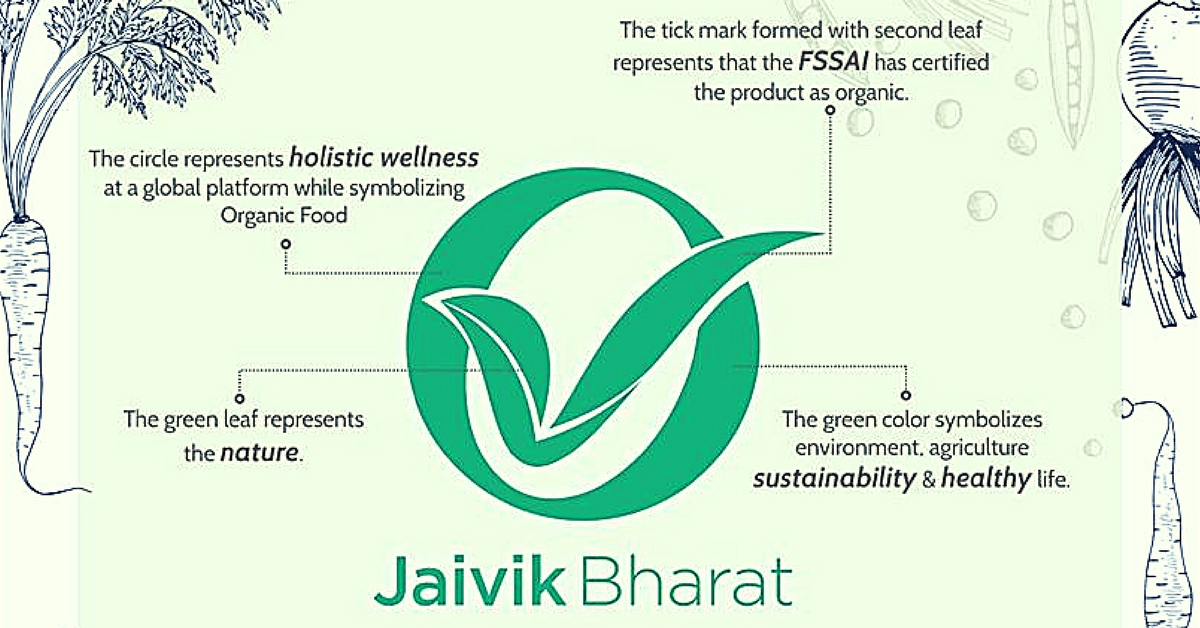 With This New Logo, Now You Can Identify 'Certified' Organic Food Products