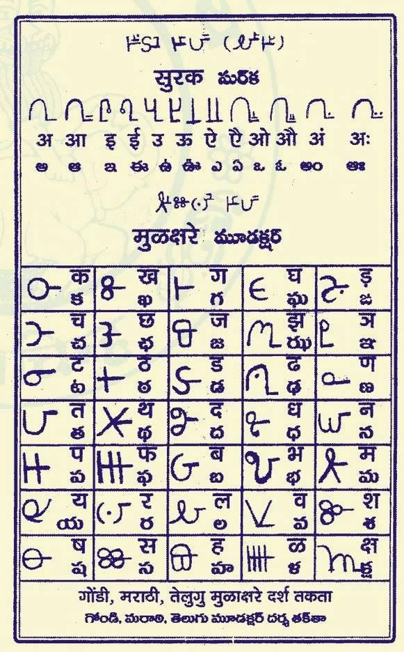 Sample of Gondi Script (Source: Facebook)