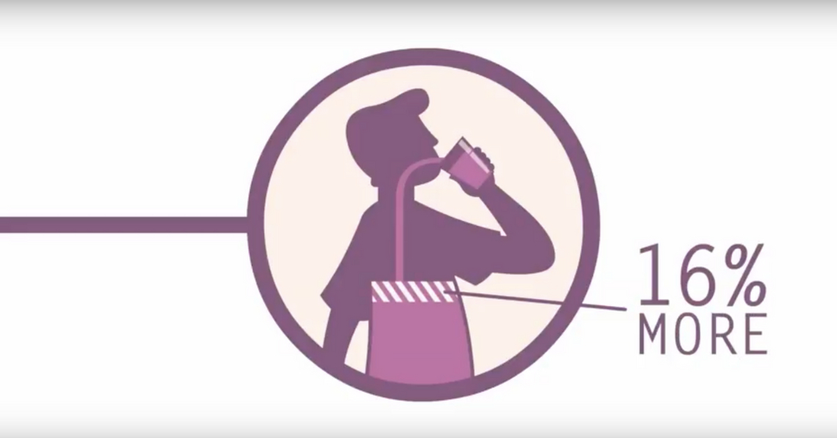 Video: Are You Drinking Enough Water? This Special Bottle Will Keep You Hydrated
