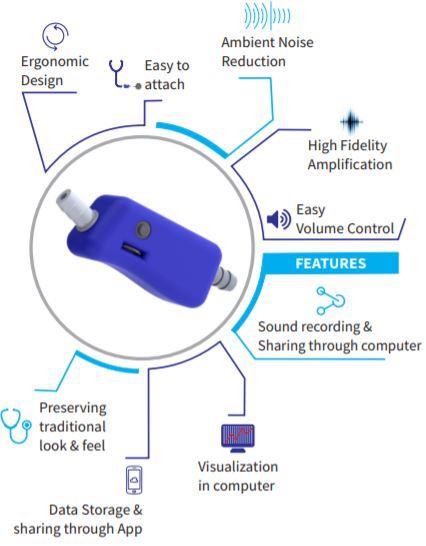 Stethoscope Ayu Devices